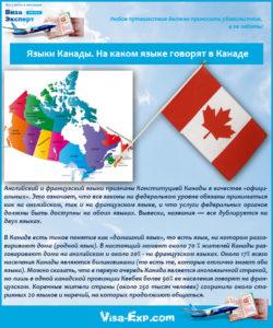 Языки Канады