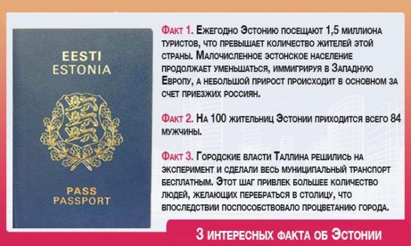 3 интересных факта об Эстонии