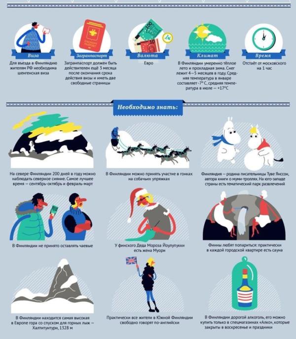 Что нужно знать о Финляндии