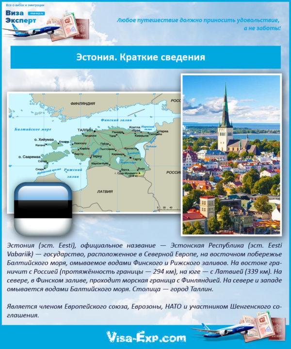 Эстония. Краткие сведения