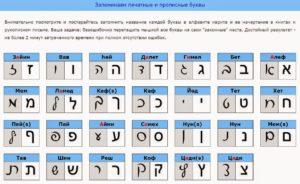 Иврит, алфавит