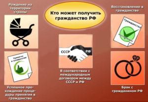 Кто может получить гражданство Российской Федерации
