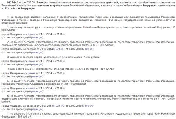 НК РФ Статья 333.28