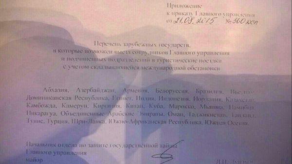 Приложение к приказу МВД РФ №360