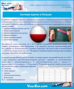 Система оценок в Польше