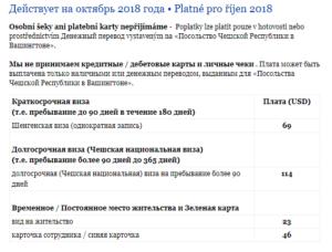 Стоимость визы из США в Чехию