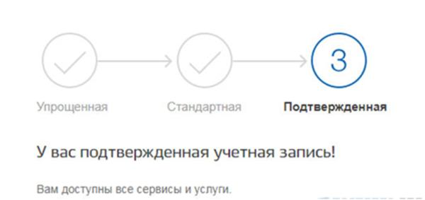 Учетная запись подтверждается тремя способами, после чего вы сможете пользоваться своим аккаунтом