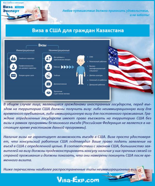 Виза в США для граждан Казахстана