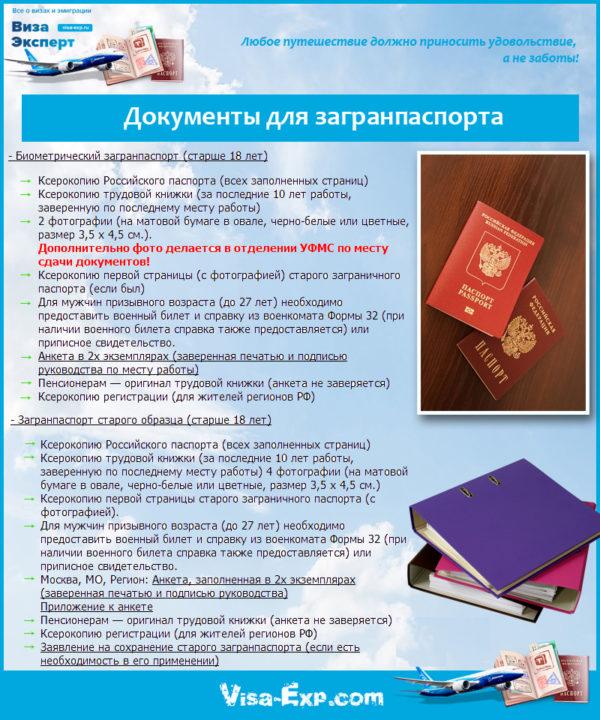 Документы, необходимые на загранпаспорт