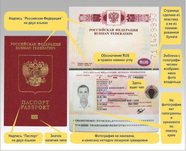 Как выглядит биометрический паспорт РФ