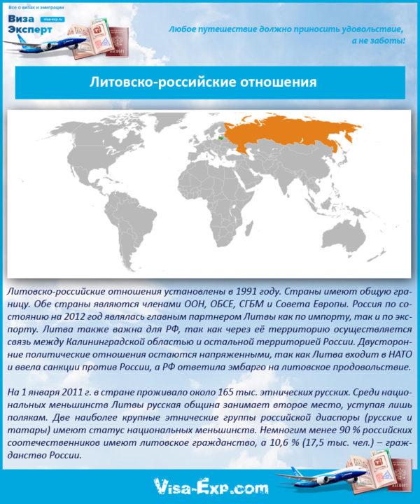 Литовско-российские отношения