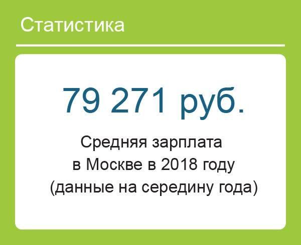 Средняя зарплата в Москве