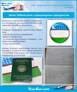 Закон Узбекистана о прекращении гражданства