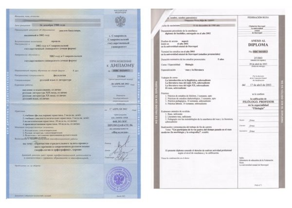 Нотариально заверенный перевод диплома