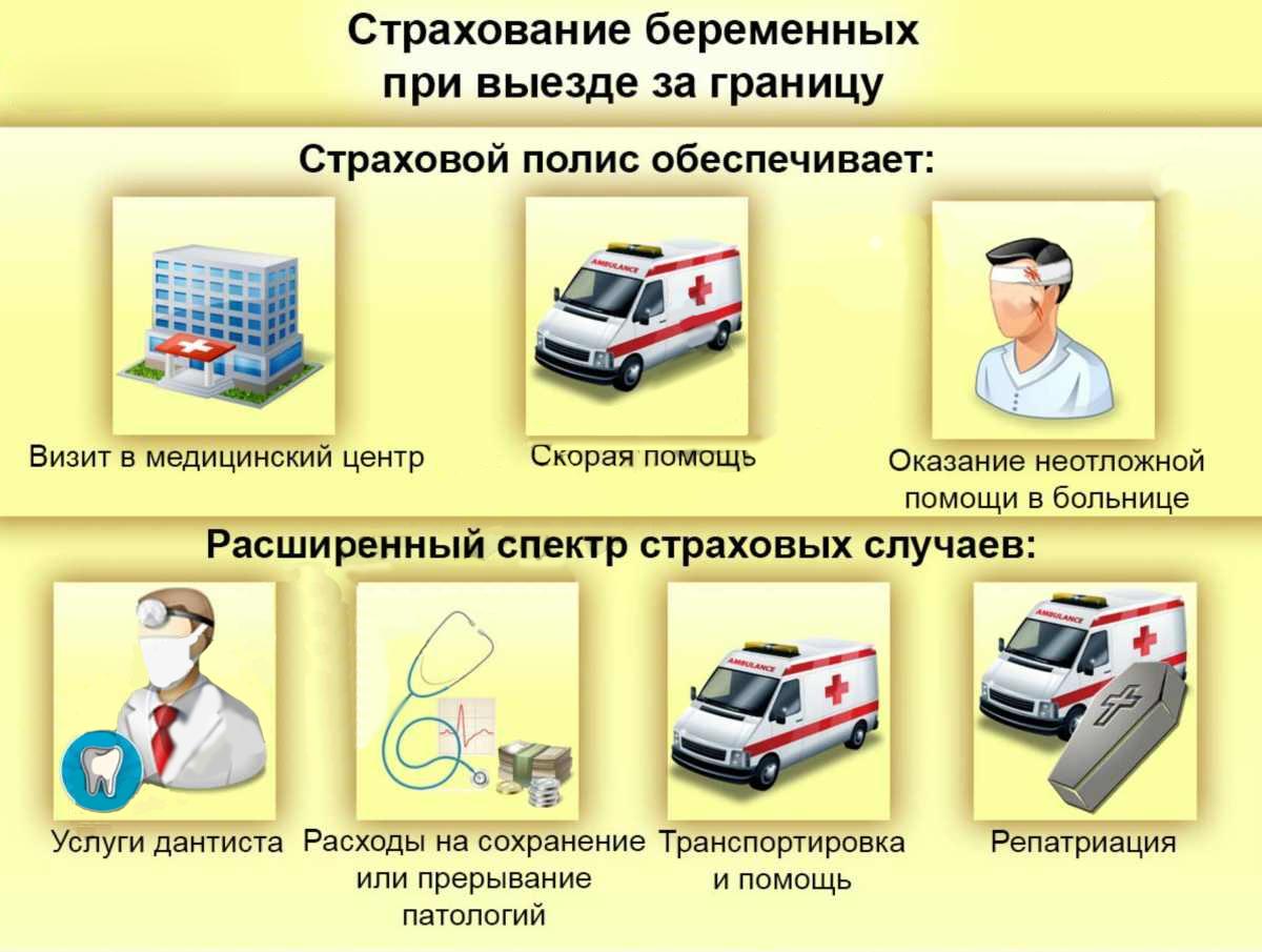 Страховка для беременных при выезде за границу минск