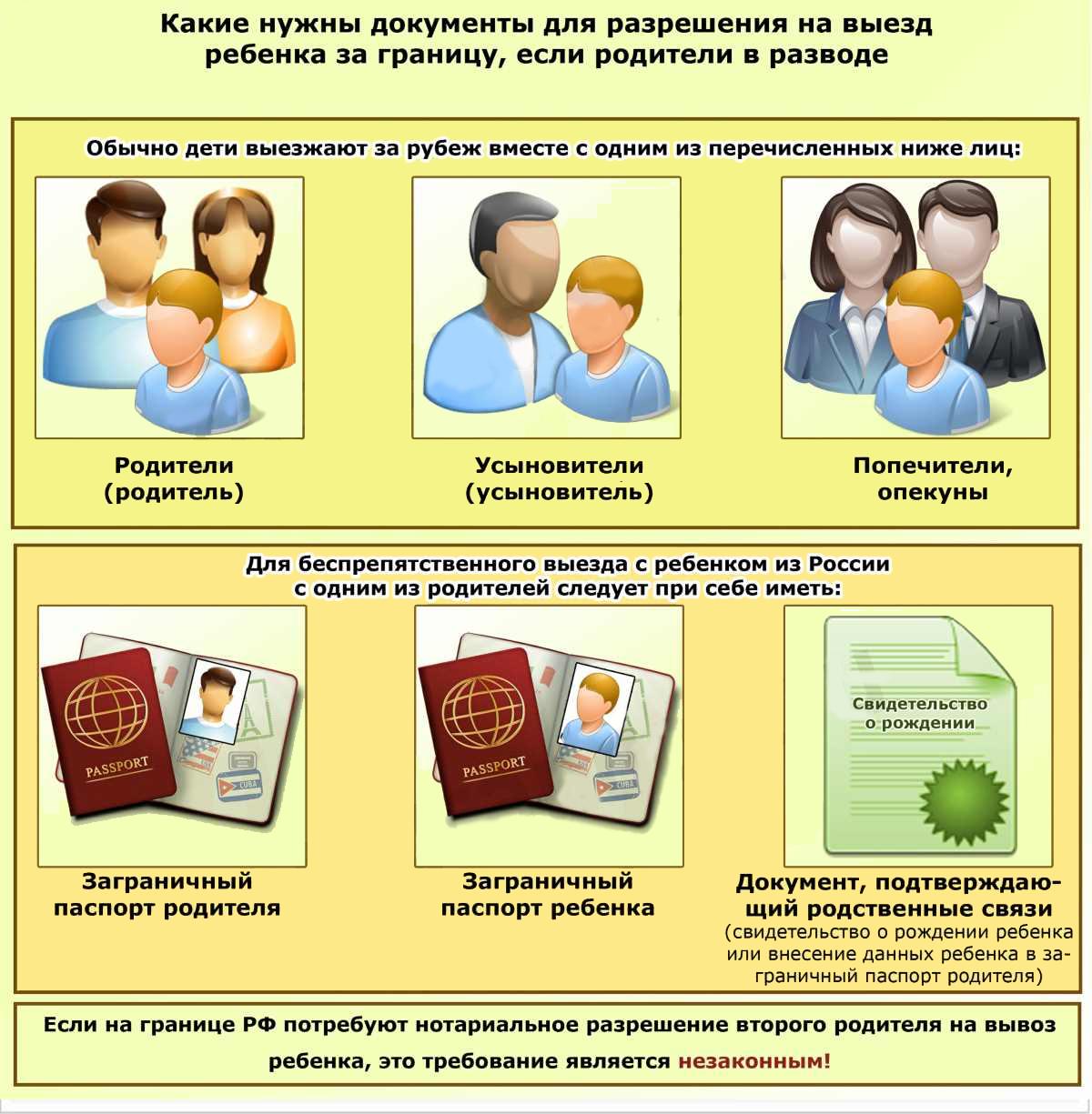 Как сделать разрешение на вывоз ребенка за границу при разводе