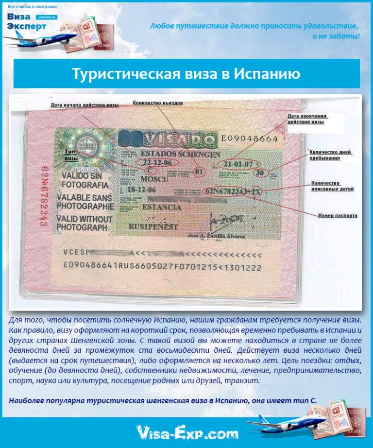 Как сделать визу для испании 376